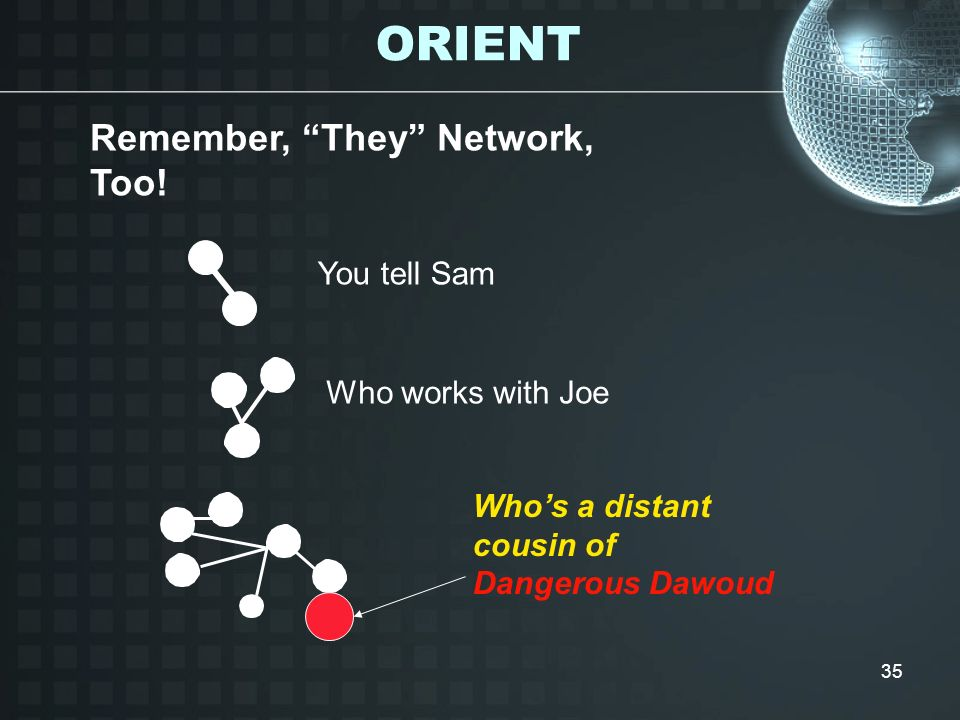 ORIENT Remember, They Network, Too! You tell Sam Who works with Joe