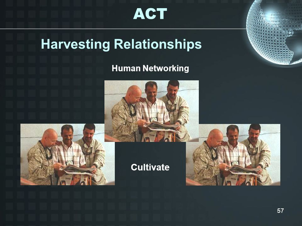Harvesting Relationships
