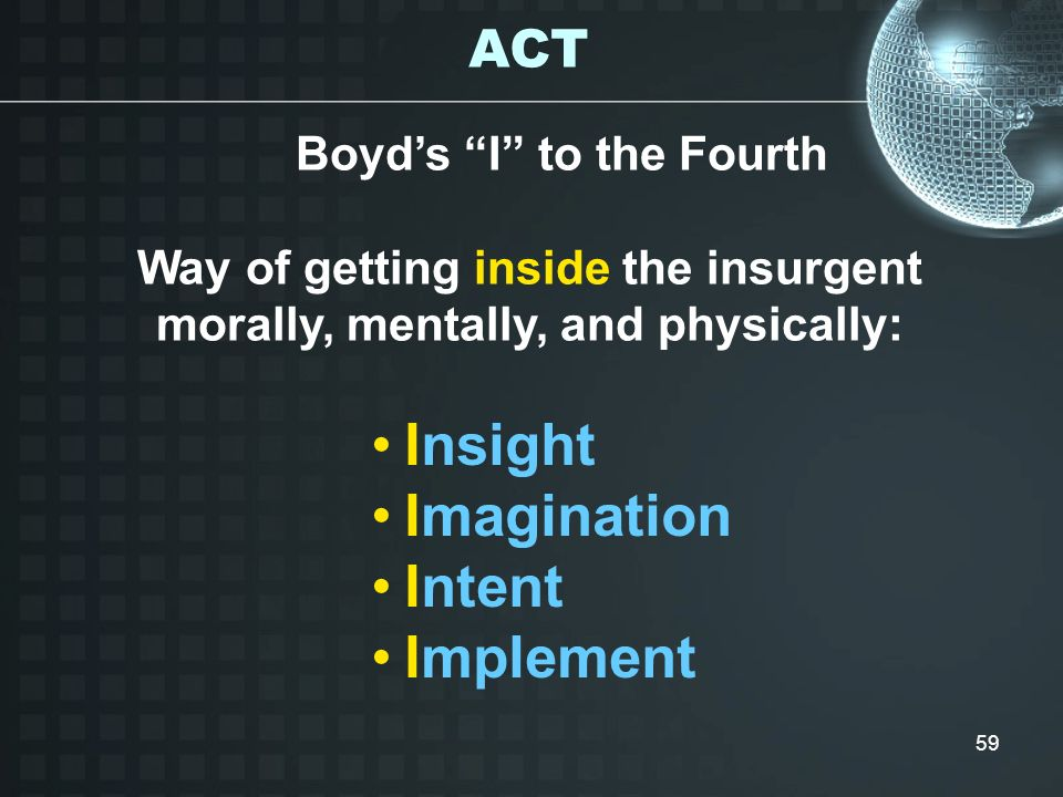 Insight Imagination Intent Implement ACT Boyd's I to the Fourth