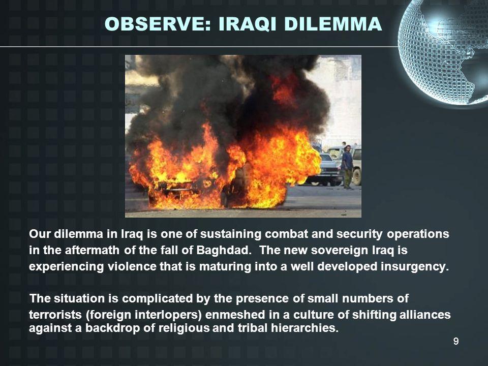 OBSERVE: IRAQI DILEMMA