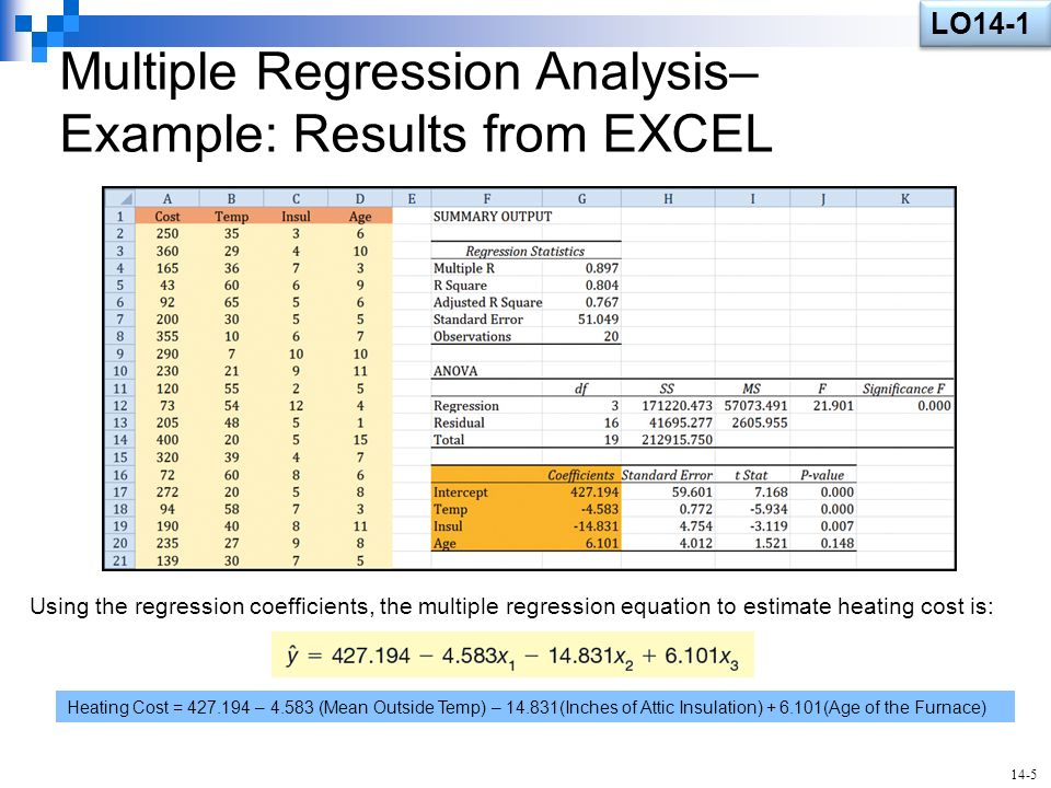 multiple regression analysis Price: suggested retail price of the used 2005 gm car in excellent condition   before developing a complex multiple regression model with.