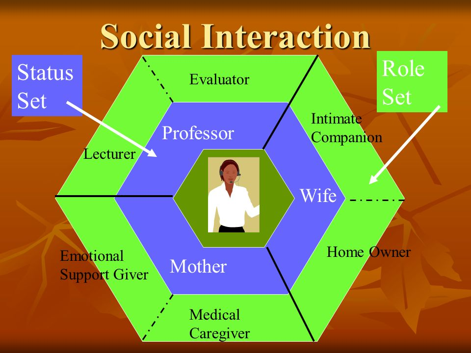 soical interaction