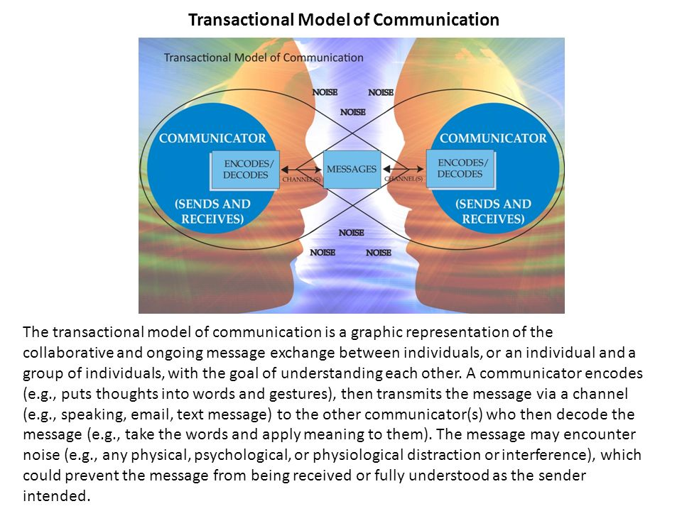 the transactional model of communication an