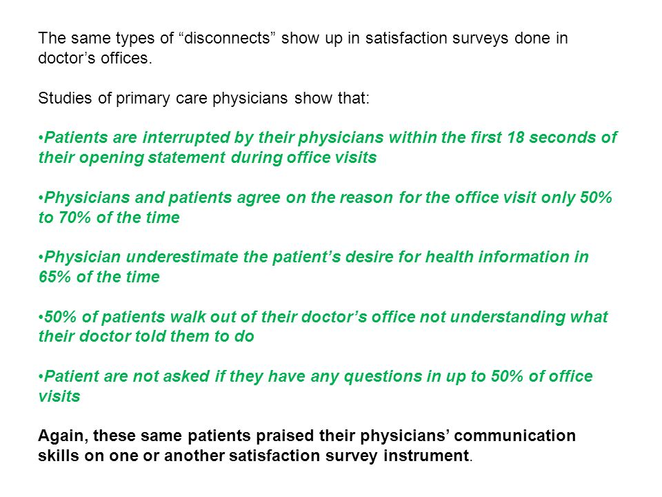 The psyhicianpatients relationship ppt download – Types of Office Communication