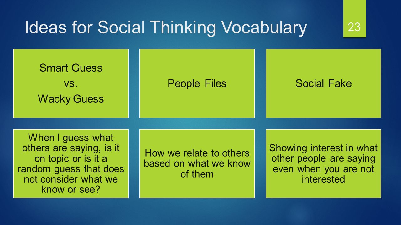 Classroom Quiz Ideas ~ Four steps of communication and strategies for thinking