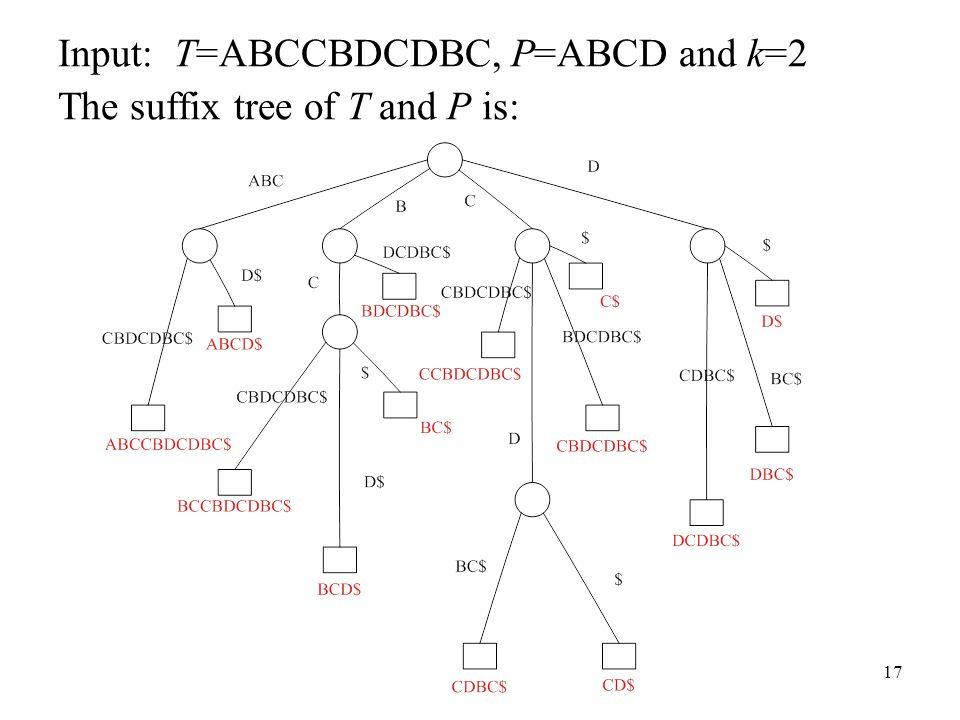 Input: T=ABCCBDCDBC, P=ABCD and k=2
