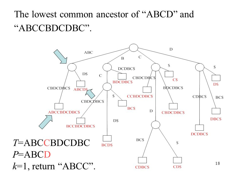 The lowest common ancestor of ABCD and