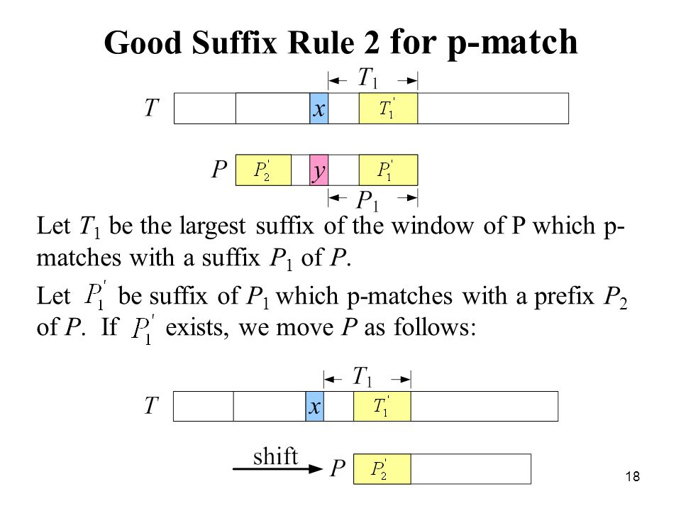Good Suffix Rule 2 for p-match
