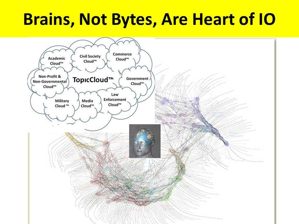 Brains, Not Bytes, Are Heart of IO