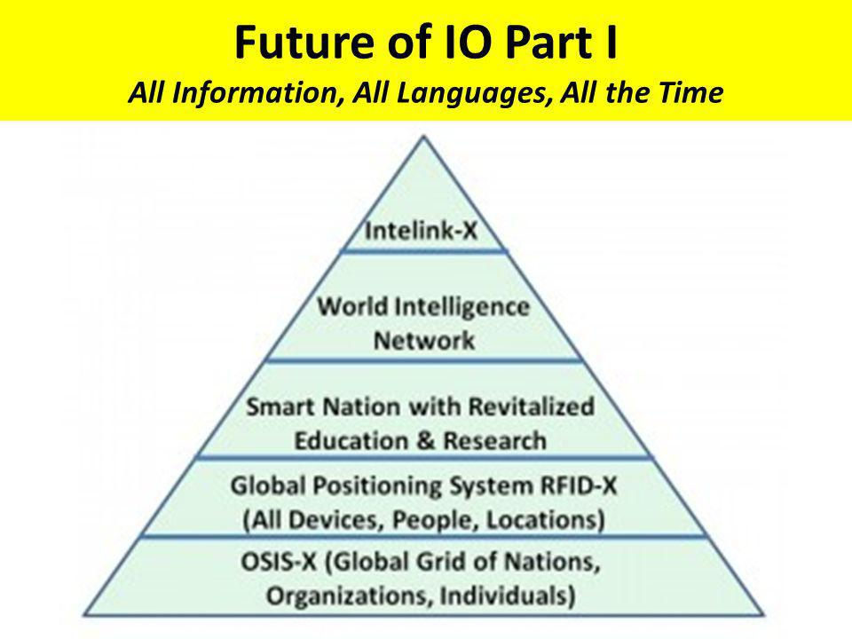 Future of IO Part I All Information, All Languages, All the Time