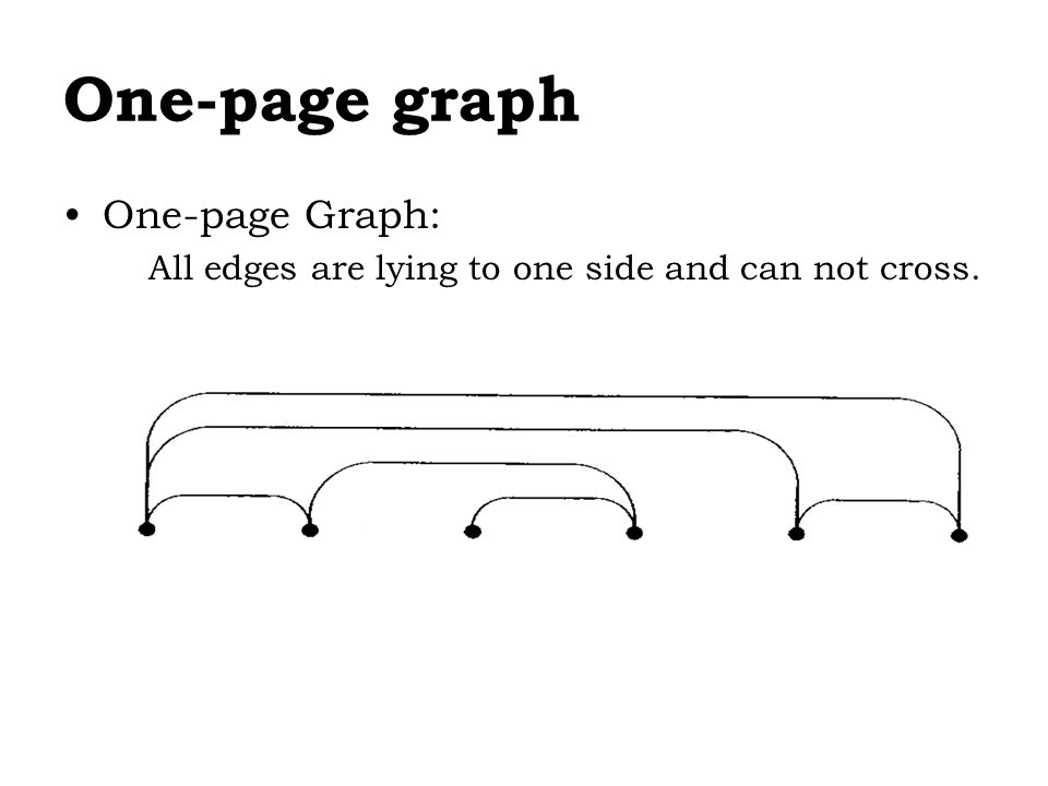 One-page graph One-page Graph: