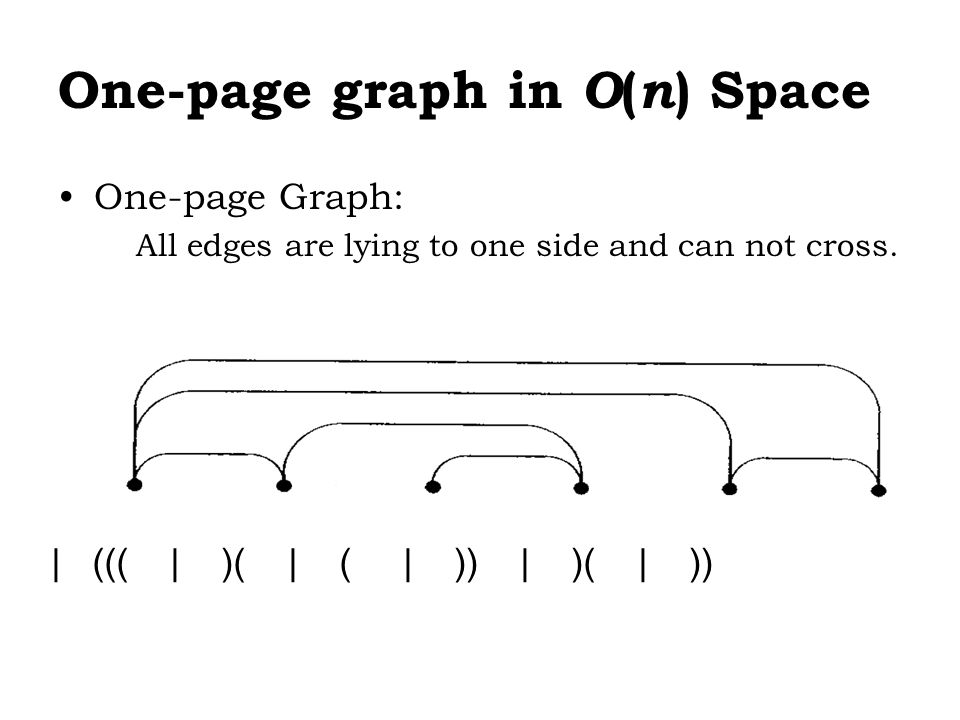 One-page graph in O(n) Space
