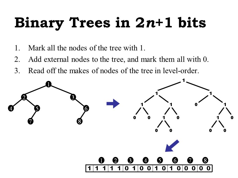 Binary Trees in 2n+1 bits Mark all the nodes of the tree with 1.