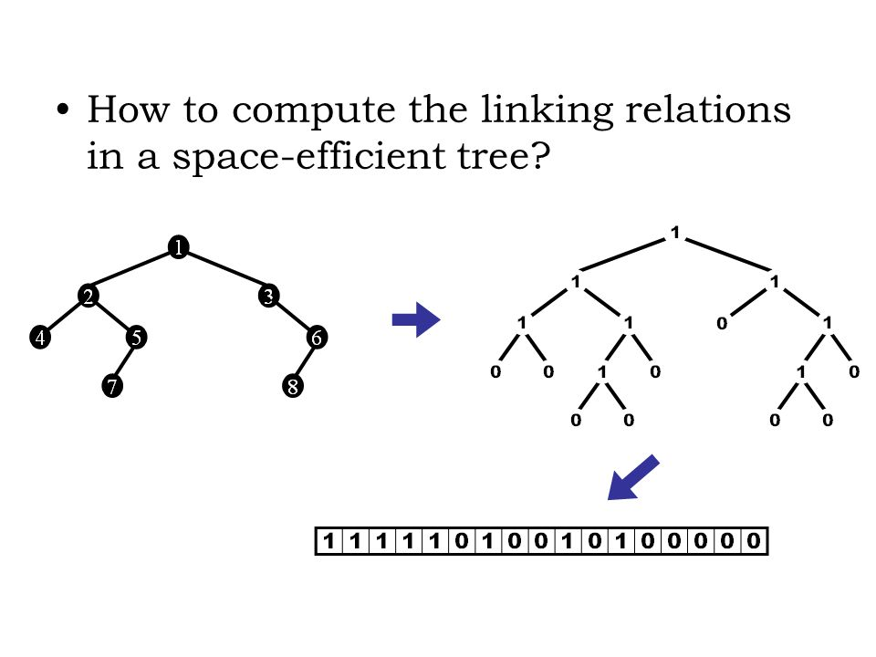How to compute the linking relations in a space-efficient tree