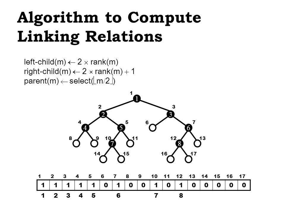 Algorithm to Compute Linking Relations