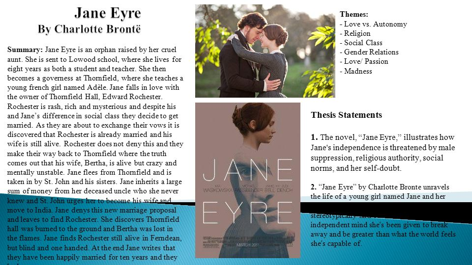 jane eyre marriage quotes Jane eyre analysis charlotte brontë on domestic concerns of marriage and family ( in jane eyre) the following quotes describe thornfield and set the stage.