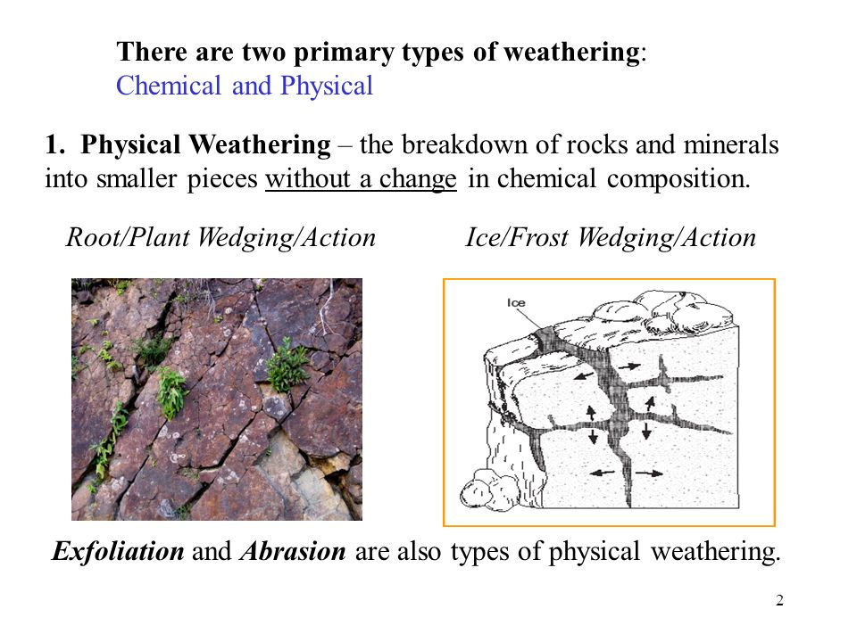 Weathering, Erosion, Deposition, and Landscapes - ppt ...