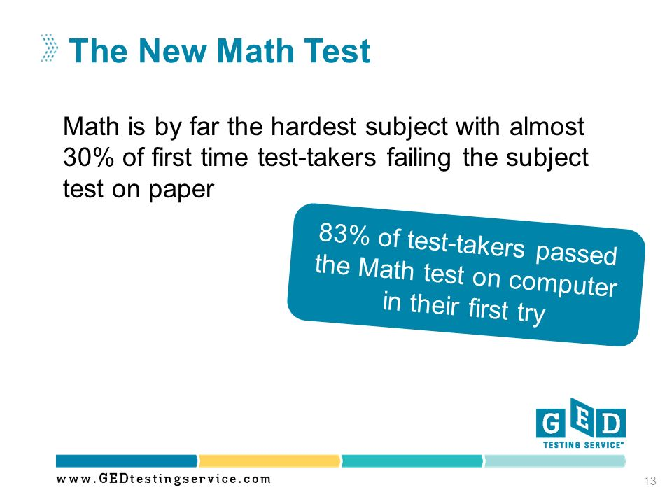 83% of test-takers passed the Math test on computer in their first try