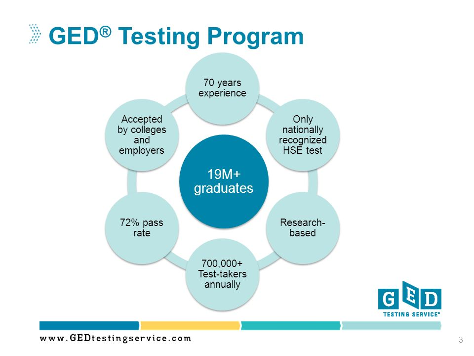 GED® Testing Program 19M+ graduates 70 years experience