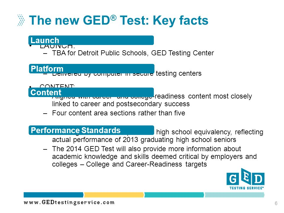 The new GED® Test: Key facts