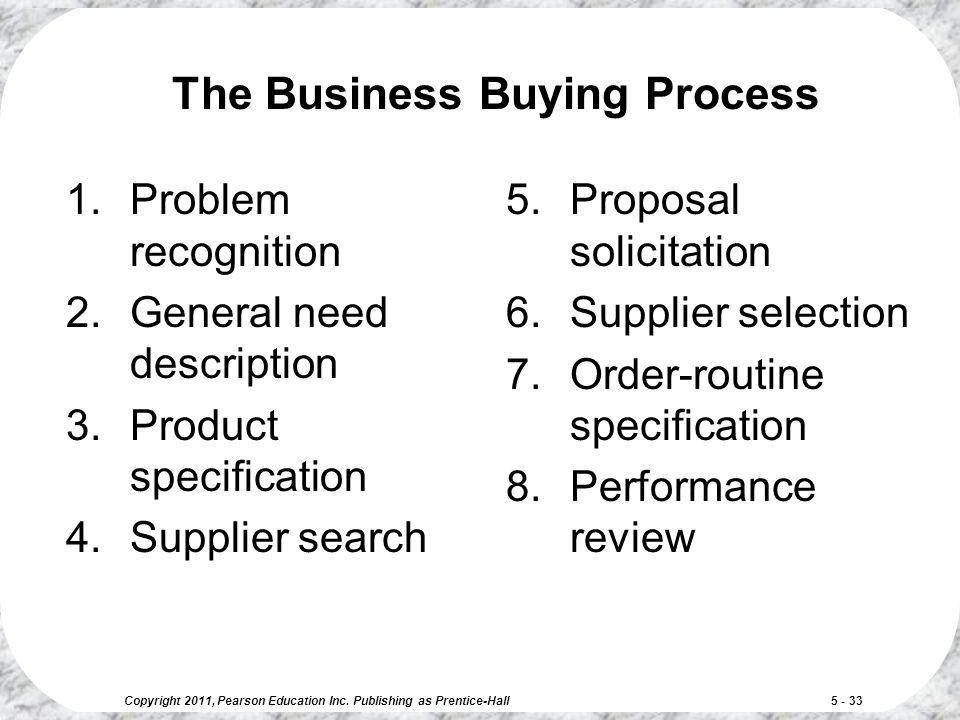 Understanding Consumer And Business Buyer Behavior Ppt