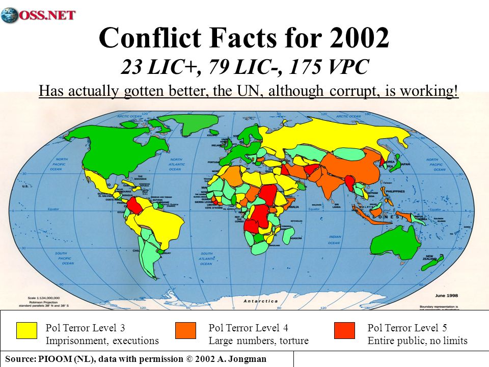 Conflict Facts for LIC+, 79 LIC-, 175 VPC