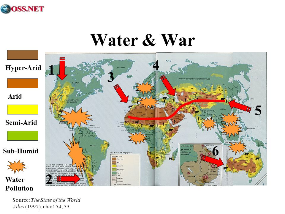 Water & War Arid. Semi-Arid. Water Pollution Hyper-Arid.