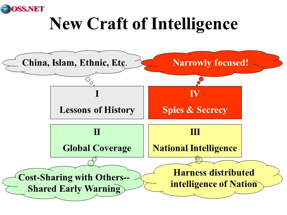 New Craft of Intelligence