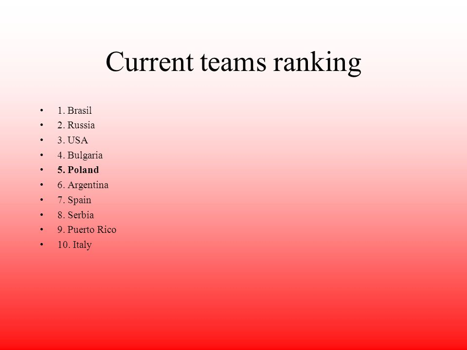 Current teams ranking 1. Brasil 2. Russia 3. USA 4. Bulgaria 5. Poland