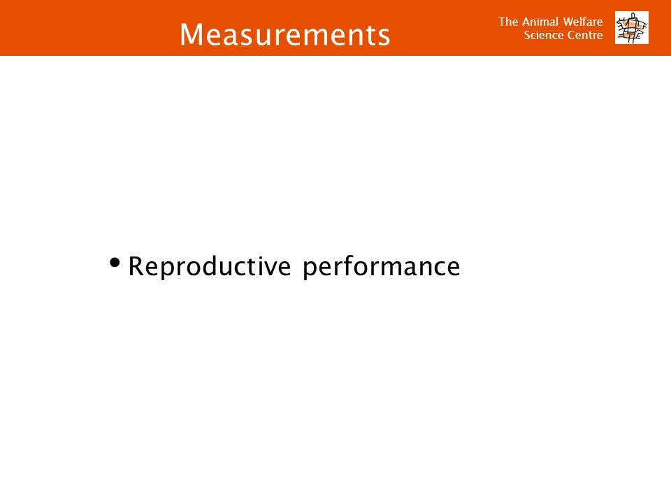Measurements Reproductive performance