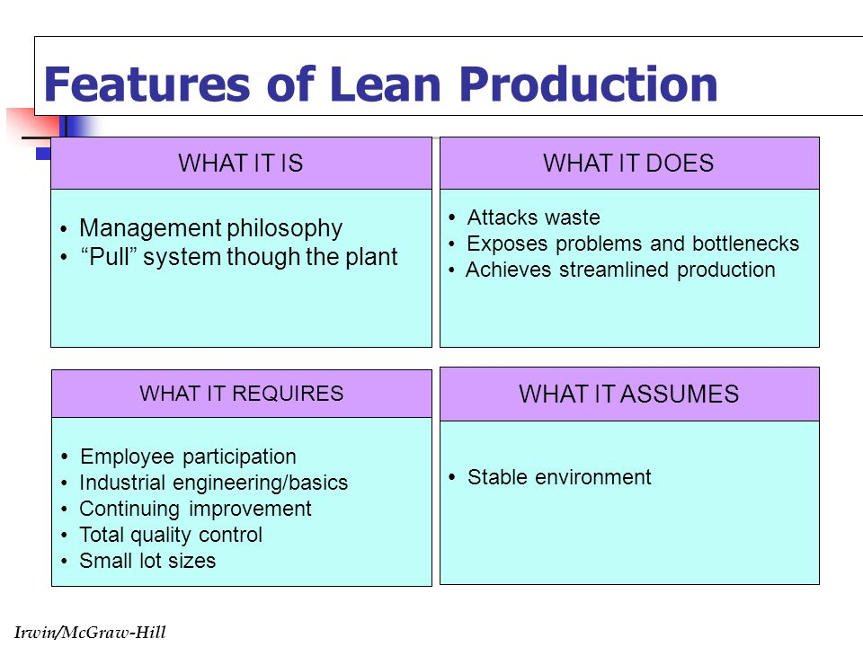 Lean Production Objectives Ppt Video Online Download