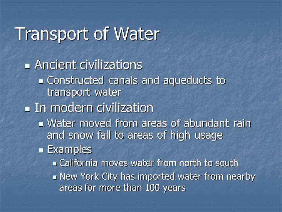 Transport of Water Ancient civilizations In modern civilization