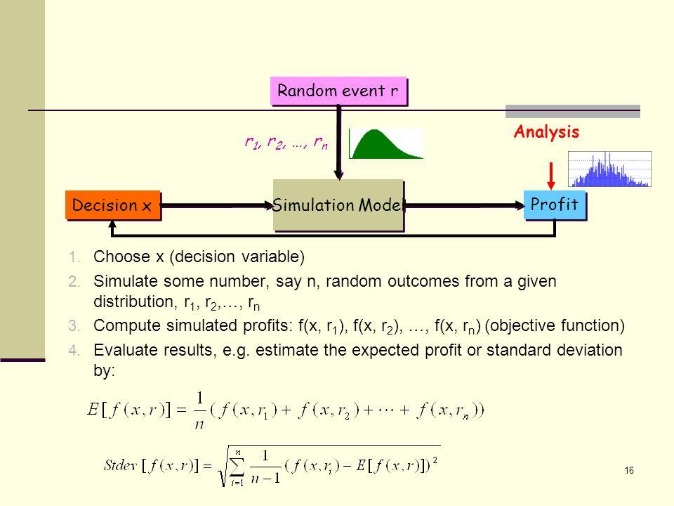event analysis