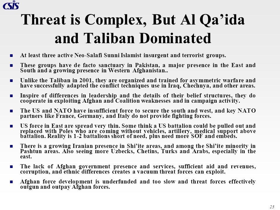 Threat is Complex, But Al Qa'ida and Taliban Dominated