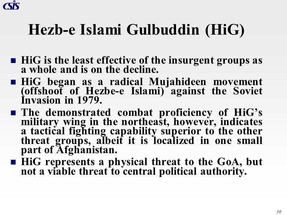 Hezb-e Islami Gulbuddin (HiG)