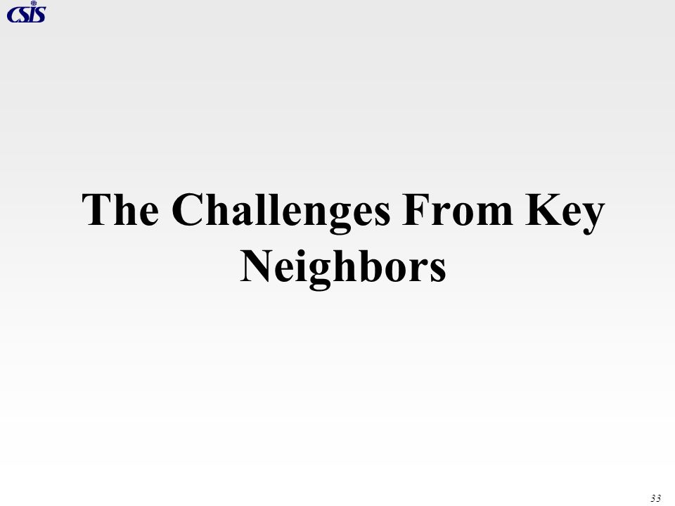 The Challenges From Key Neighbors