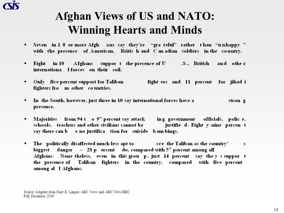 Afghan Views of US and NATO: Winning Hearts and Minds