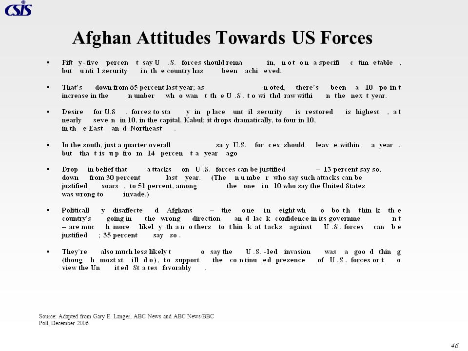 Afghan Attitudes Towards US Forces