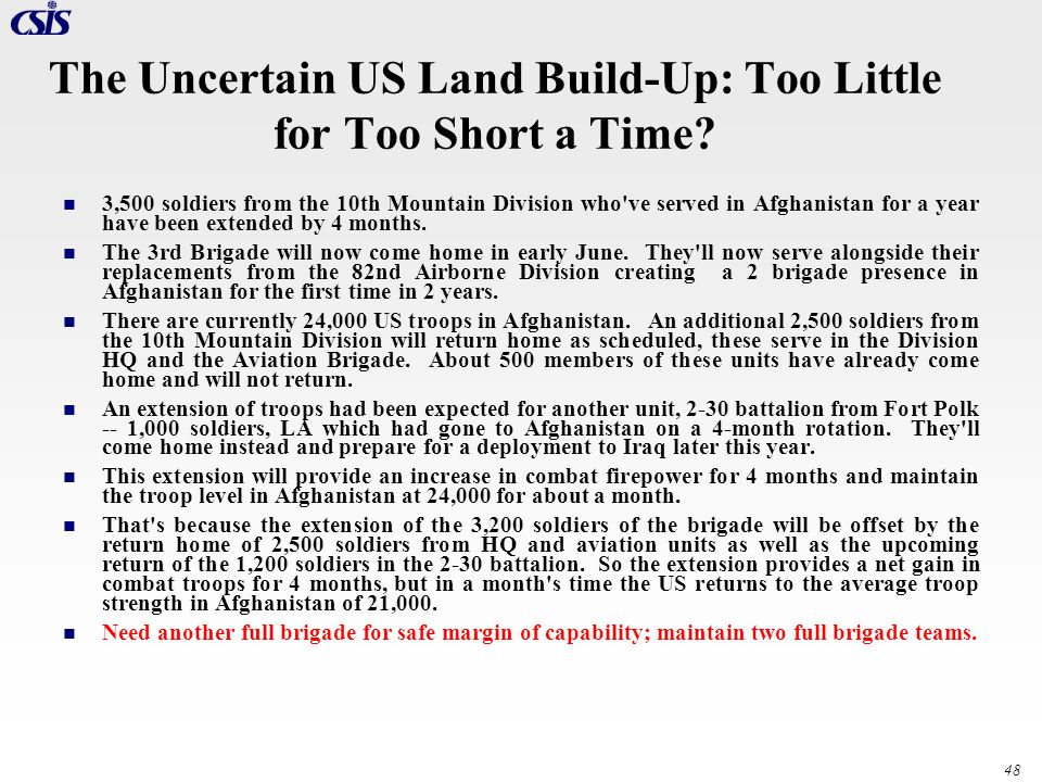 The Uncertain US Land Build-Up: Too Little for Too Short a Time