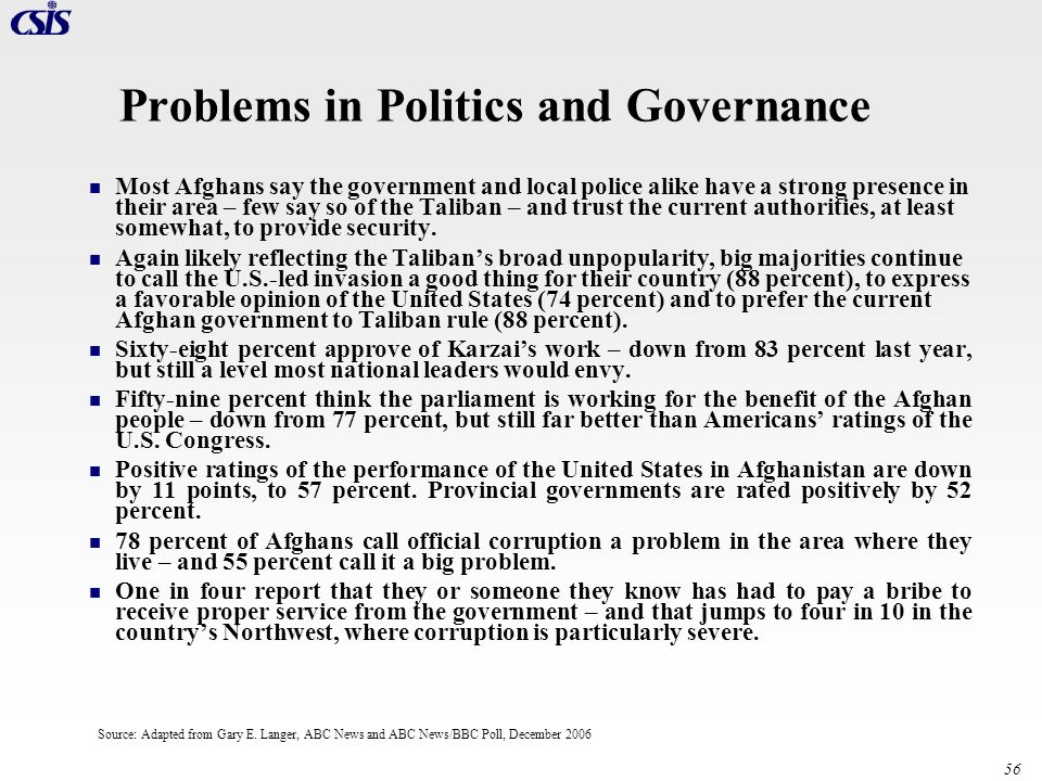 Problems in Politics and Governance