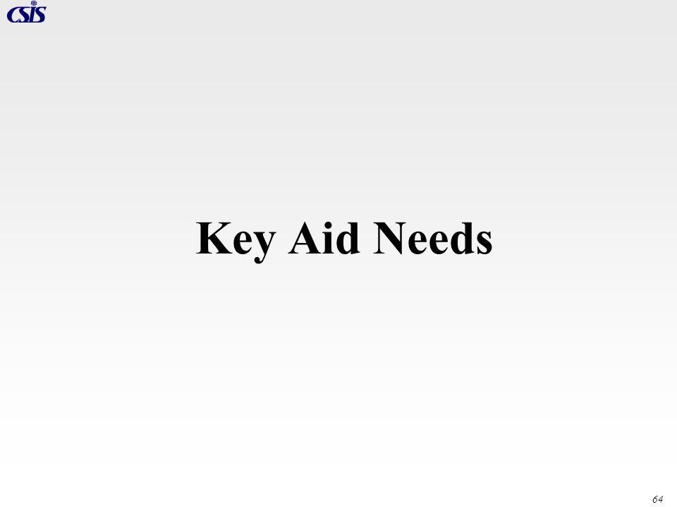 Key Aid Needs