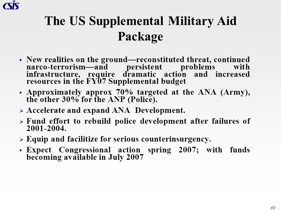 The US Supplemental Military Aid Package