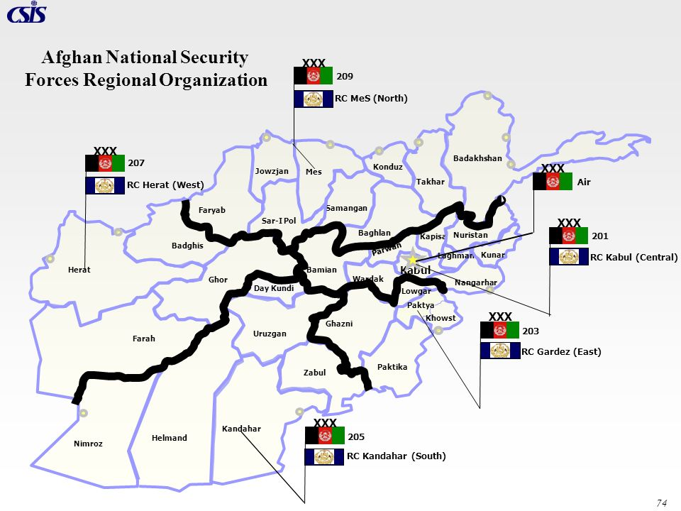 Afghan National Security Forces Regional Organization