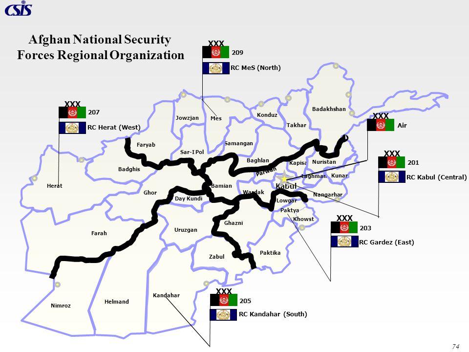 Afghan National Security Forces Regional Organization