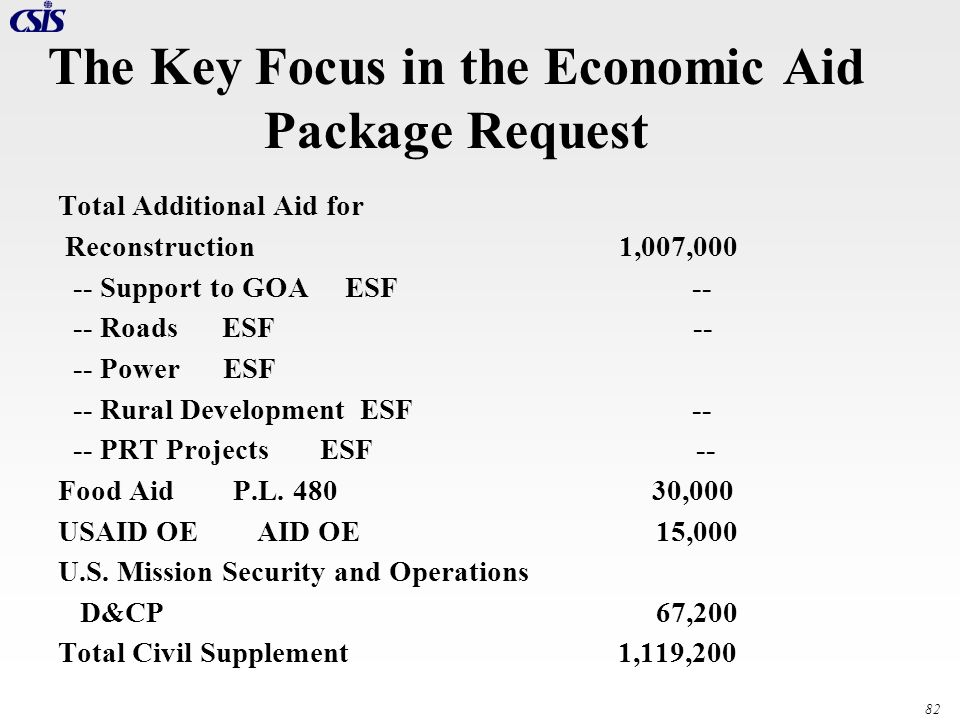 The Key Focus in the Economic Aid Package Request
