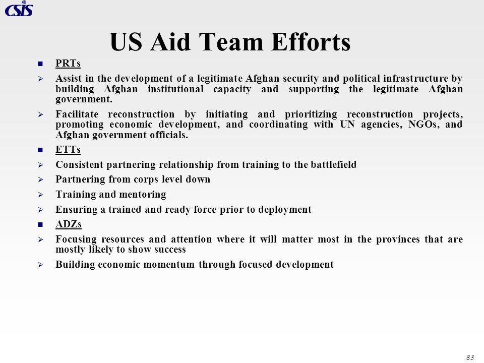 US Aid Team Efforts PRTs