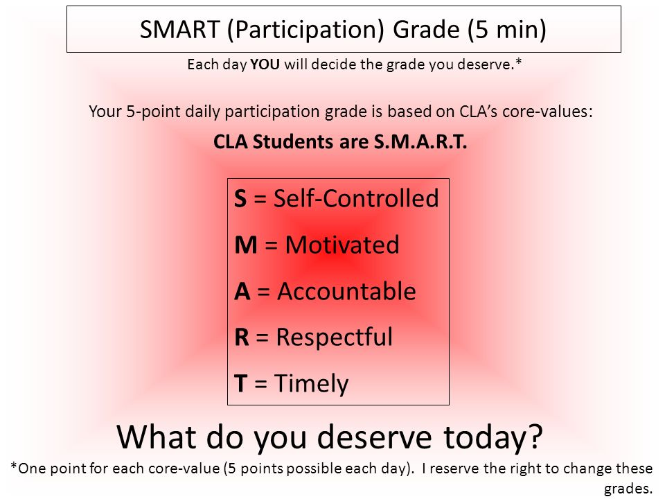 'Give Me a Better Grade—I Deserve It'