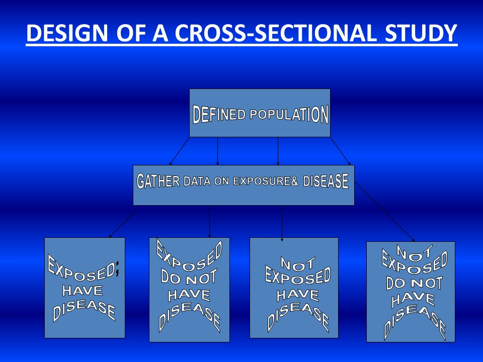 Cross-Sectional Study - an overview | ScienceDirect Topics