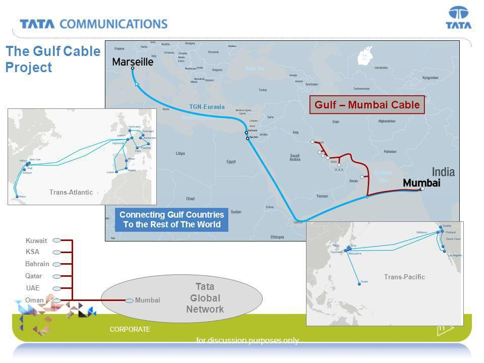 The Gulf Cable Project Tata Global Network