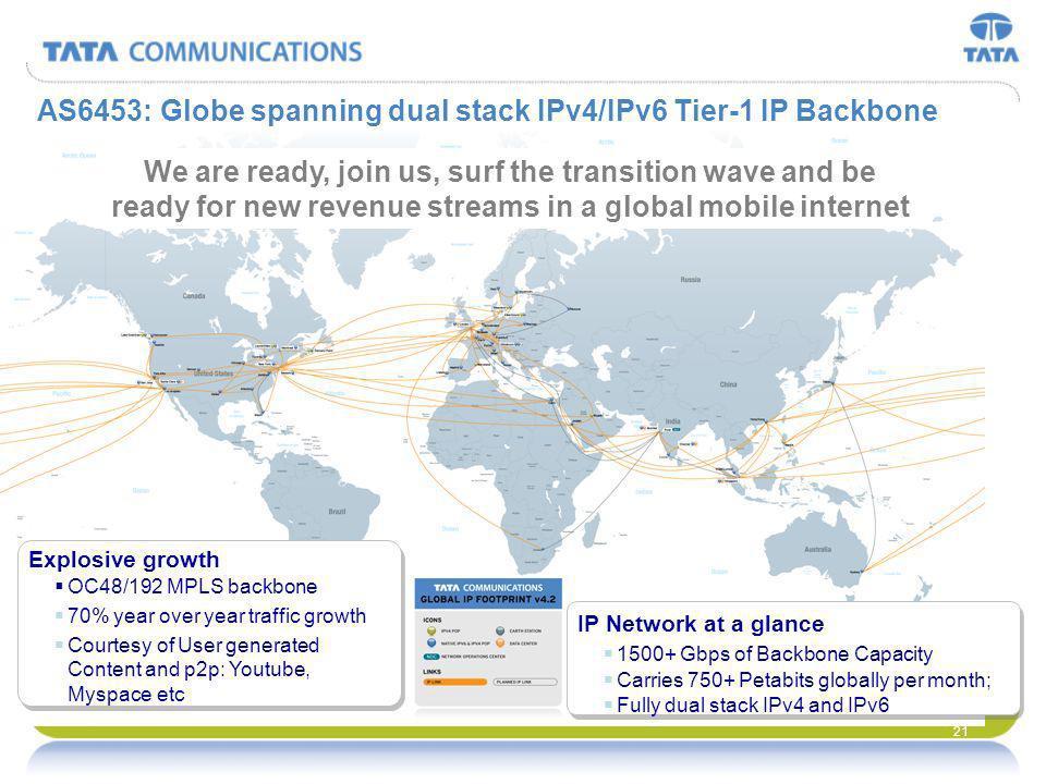 AS6453: Globe spanning dual stack IPv4/IPv6 Tier-1 IP Backbone